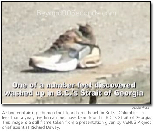 Shoe with human foot
